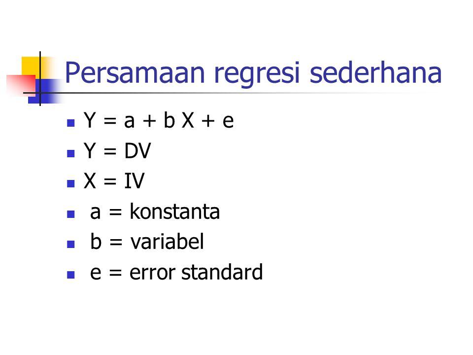 Persamaan regresi sederhana