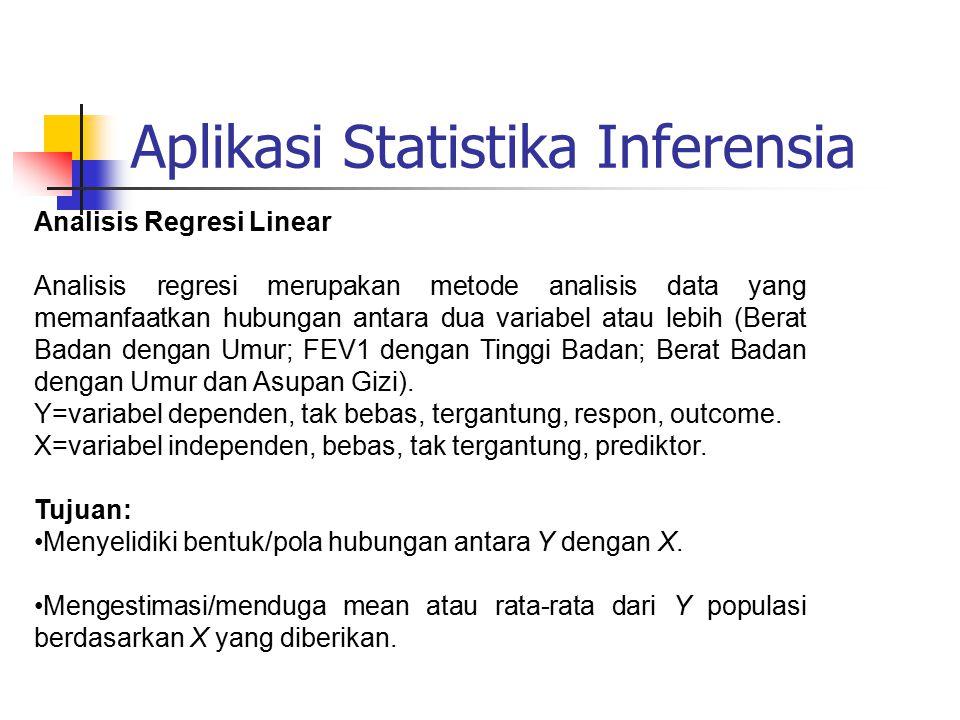 Aplikasi Statistika Inferensia