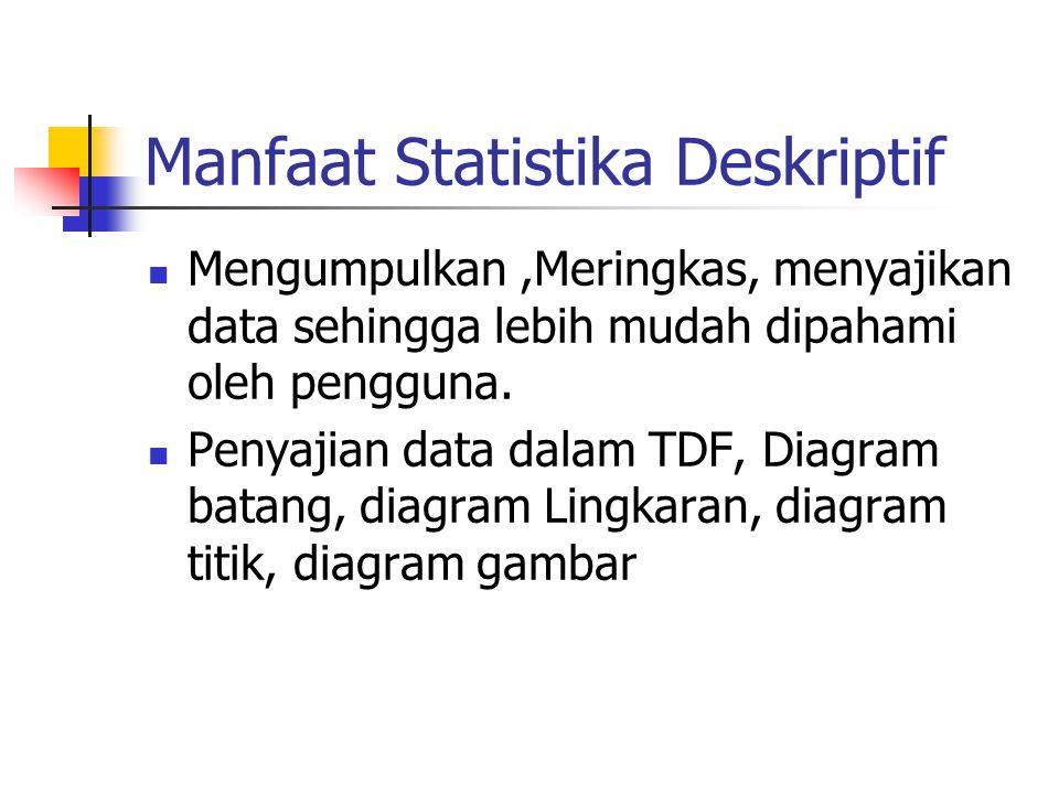 Manfaat Statistika Deskriptif