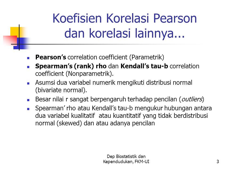 Koefisien Korelasi Pearson dan korelasi lainnya...