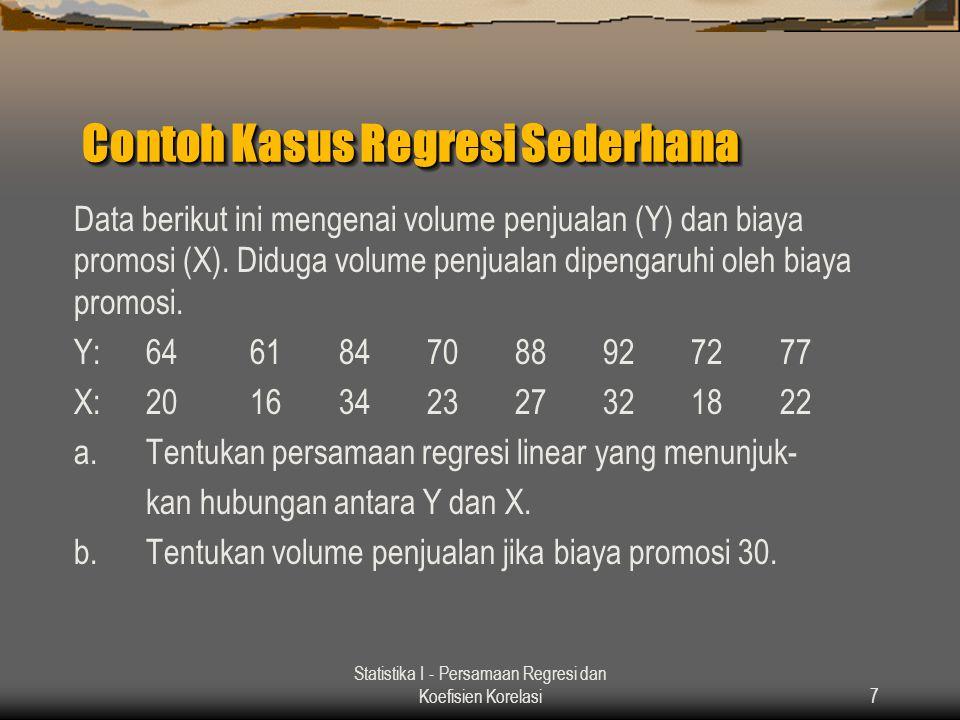 Contoh Kasus Regresi Sederhana