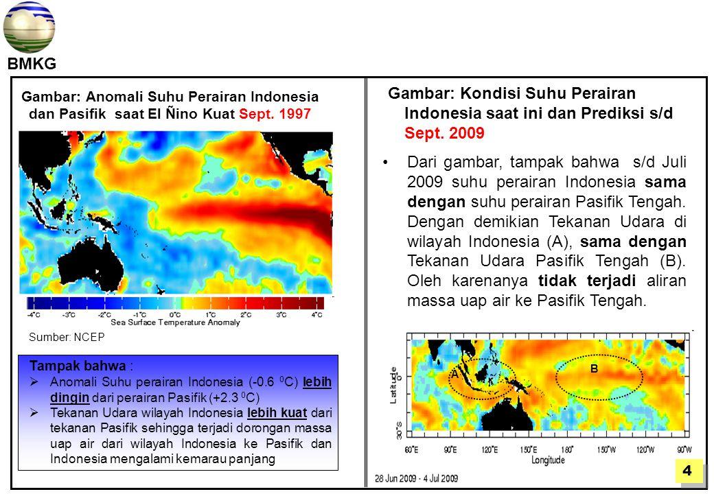 Gambar: Anomali Suhu Perairan Indonesia dan Pasifik saat El Ñino Kuat Sept. 1997