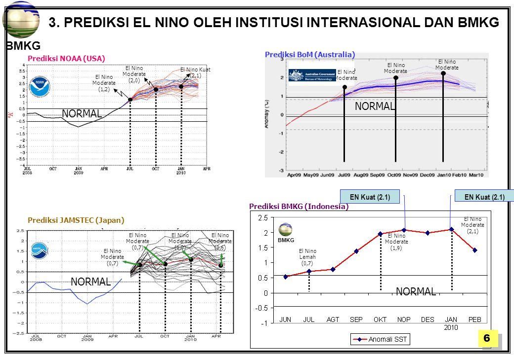 3. PREDIKSI EL NINO OLEH INSTITUSI INTERNASIONAL DAN BMKG