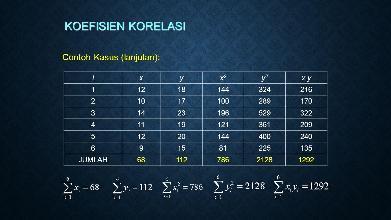 KOEFISIEN KORELASI Contoh Kasus (lanjutan): i x y x2 y2 x.y 1 12 18