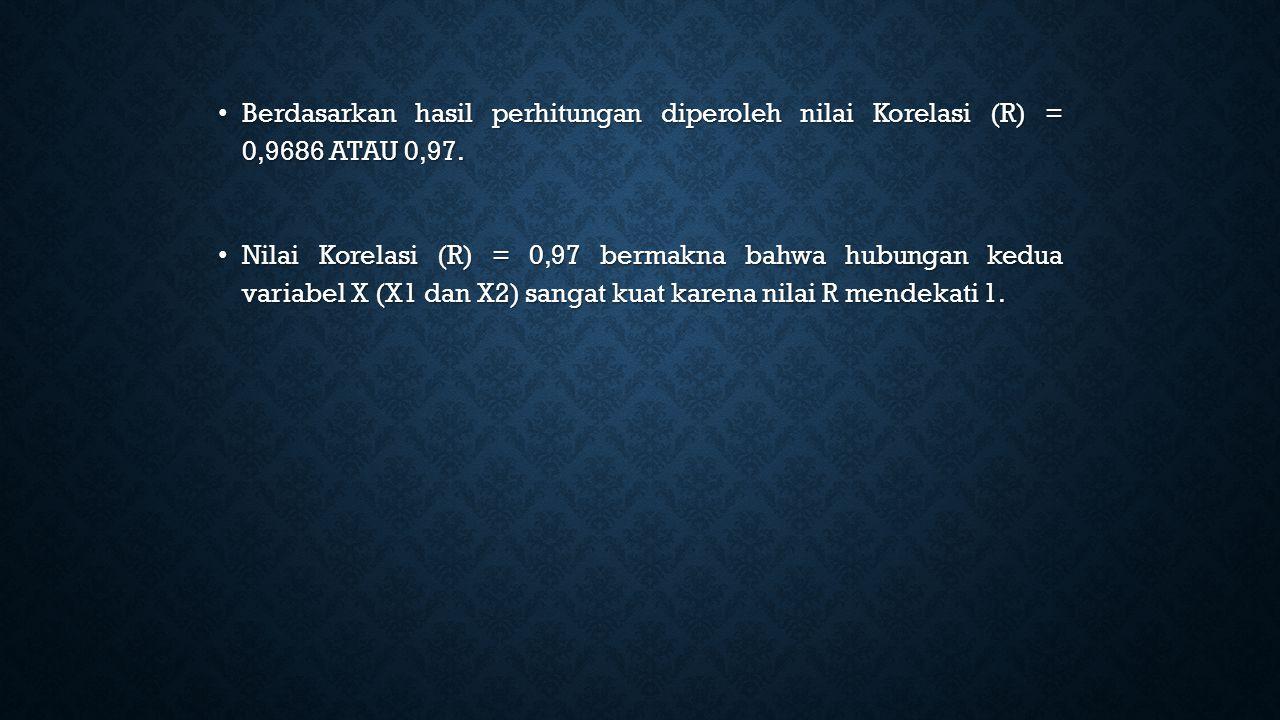 Berdasarkan hasil perhitungan diperoleh nilai Korelasi (R) = 0,9686 ATAU 0,97.
