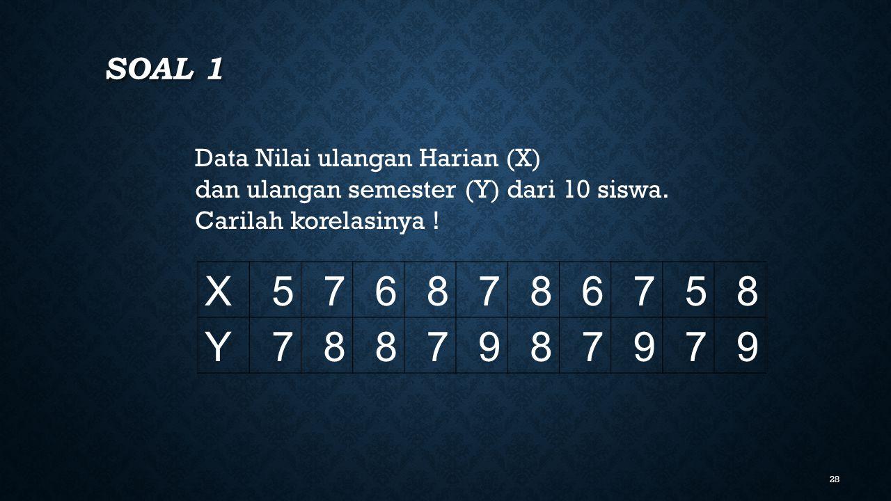 X 5 7 6 8 Y 9 Soal 1 Data Nilai ulangan Harian (X)