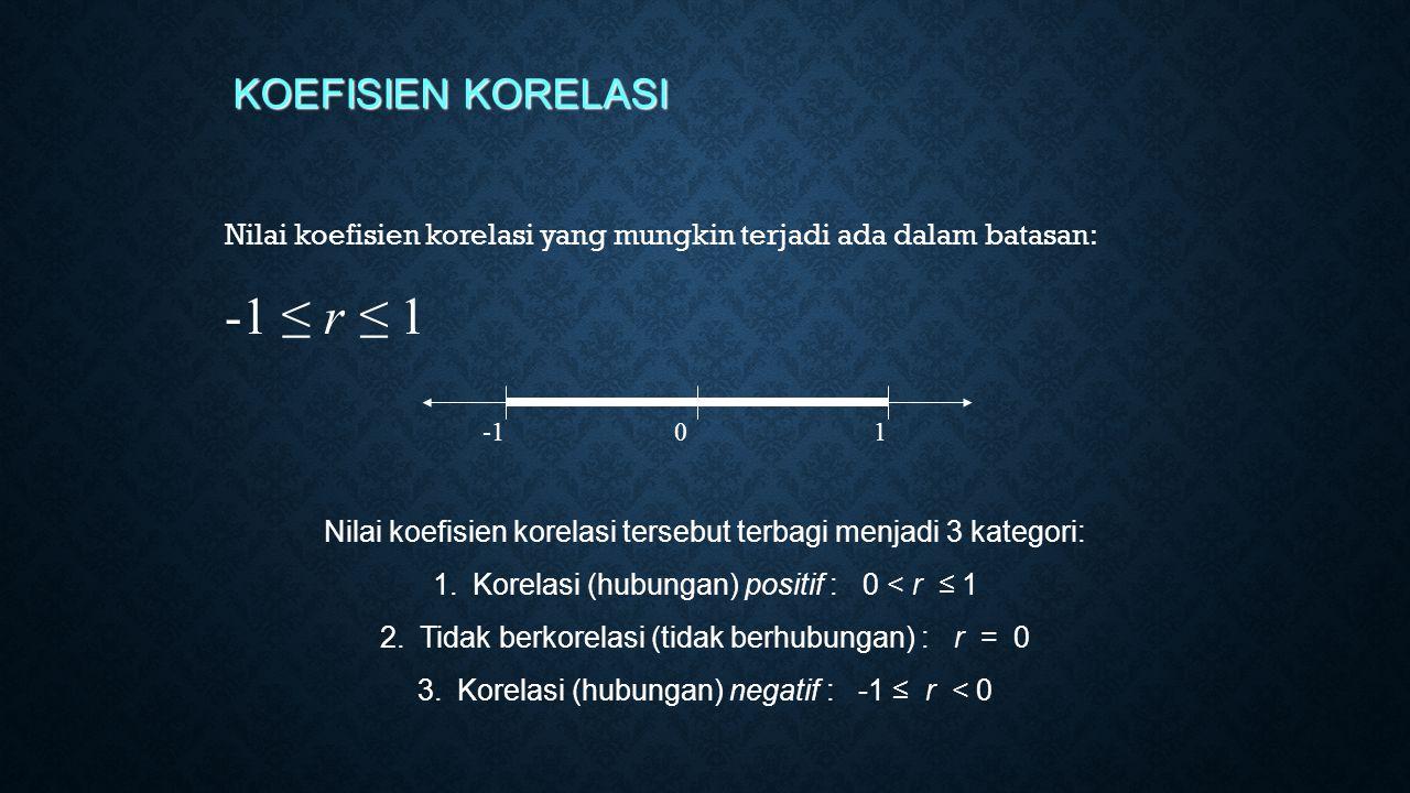 -1 ≤ r ≤ 1 KOEFISIEN KORELASI