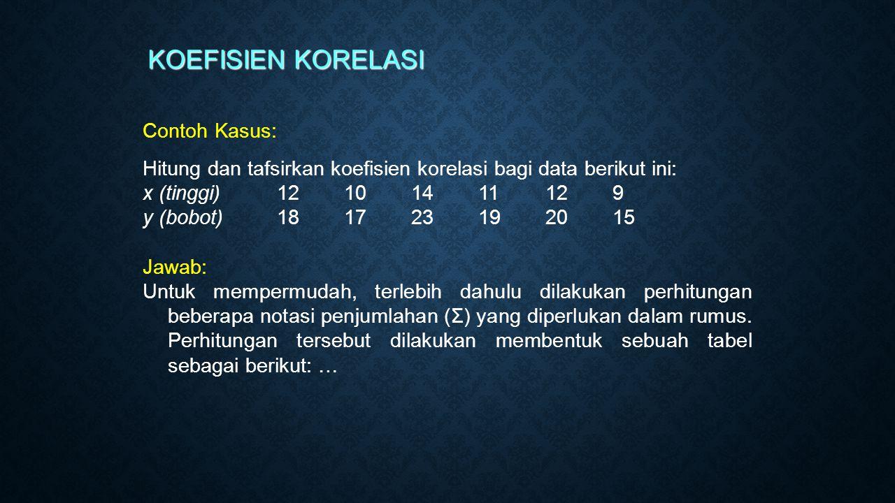 KOEFISIEN KORELASI Contoh Kasus: