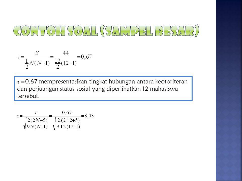CONTOH SOAL (SAMPEL BESAR)
