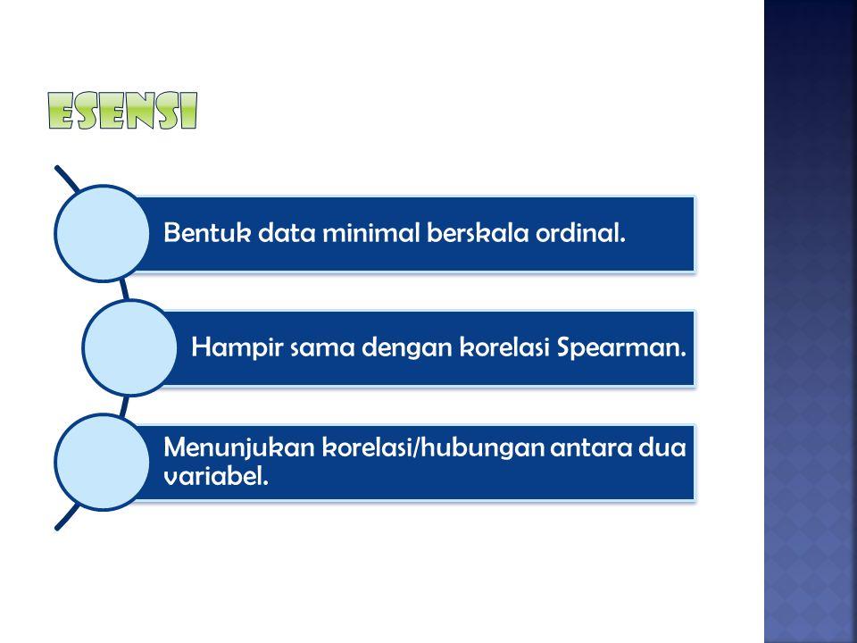 EseNSi Bentuk data minimal berskala ordinal.