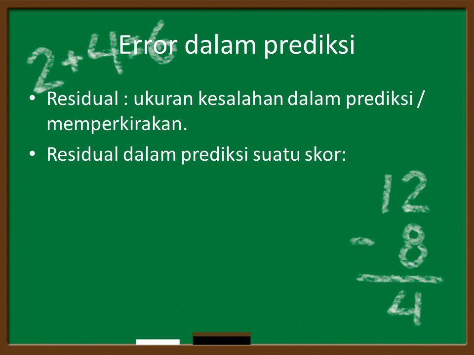 Error dalam prediksi Residual : ukuran kesalahan dalam prediksi / memperkirakan.