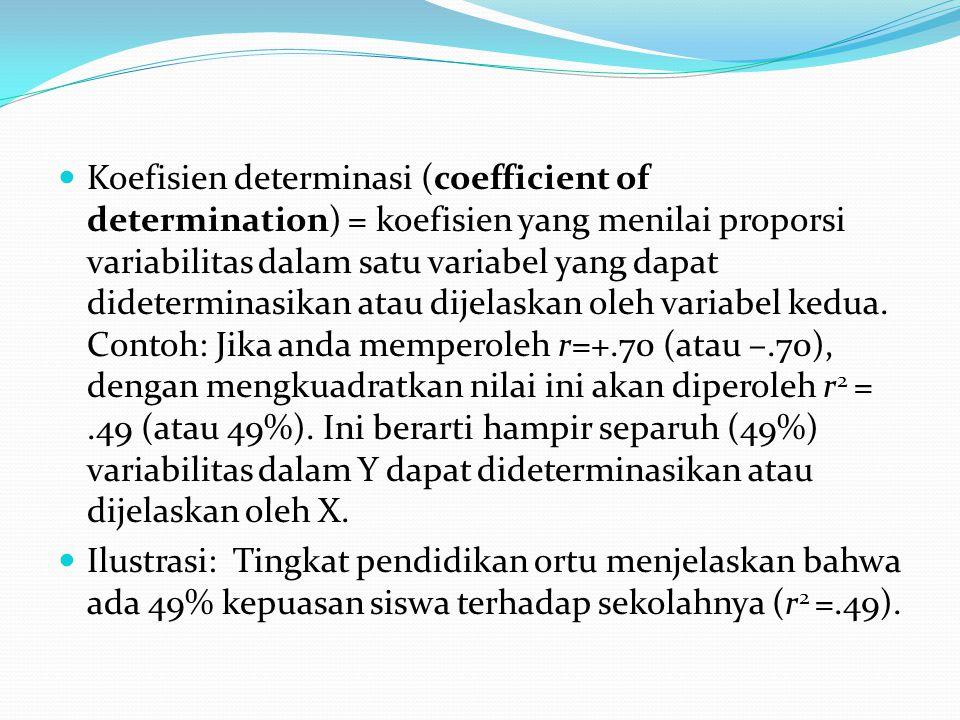 Koefisien determinasi (coefficient of determination) = koefisien yang menilai proporsi variabilitas dalam satu variabel yang dapat dideterminasikan atau dijelaskan oleh variabel kedua. Contoh: Jika anda memperoleh r=+.70 (atau –.70), dengan mengkuadratkan nilai ini akan diperoleh r2 = .49 (atau 49%). Ini berarti hampir separuh (49%) variabilitas dalam Y dapat dideterminasikan atau dijelaskan oleh X.
