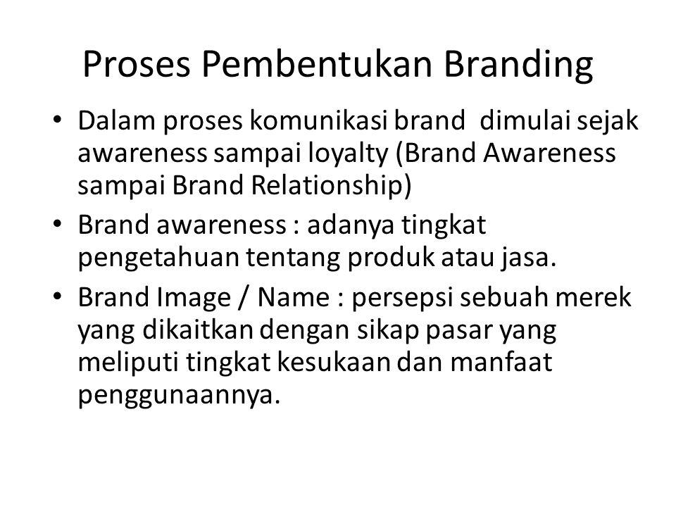 Proses Pembentukan Branding