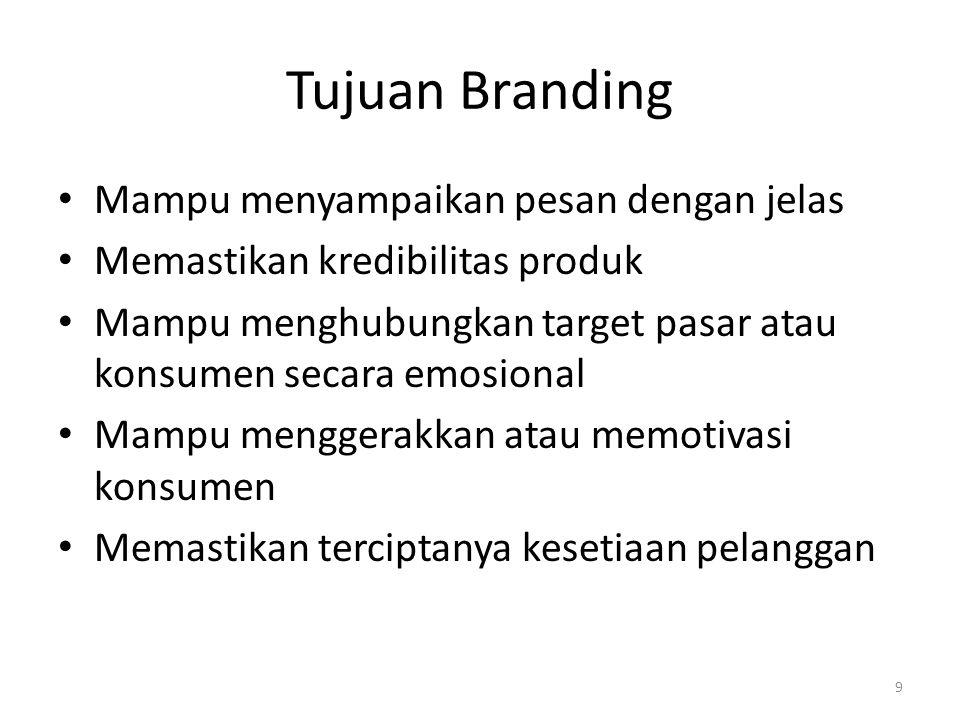 Tujuan Branding Mampu menyampaikan pesan dengan jelas