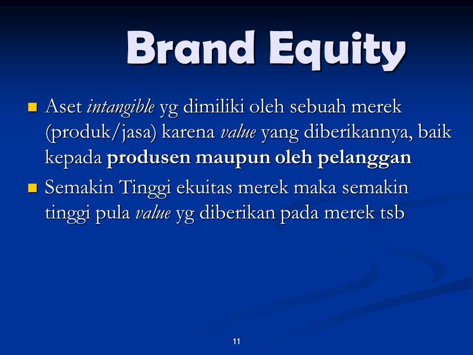 Brand Equity Aset intangible yg dimiliki oleh sebuah merek (produk/jasa) karena value yang diberikannya, baik kepada produsen maupun oleh pelanggan.