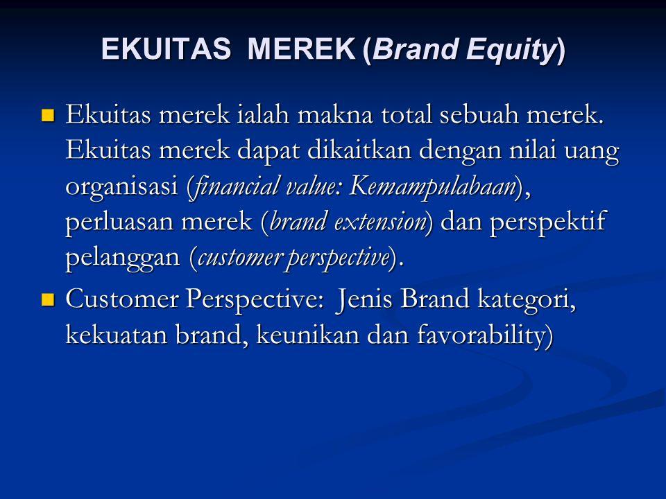 EKUITAS MEREK (Brand Equity)
