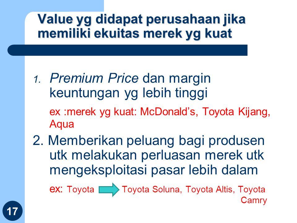 Value yg didapat perusahaan jika memiliki ekuitas merek yg kuat