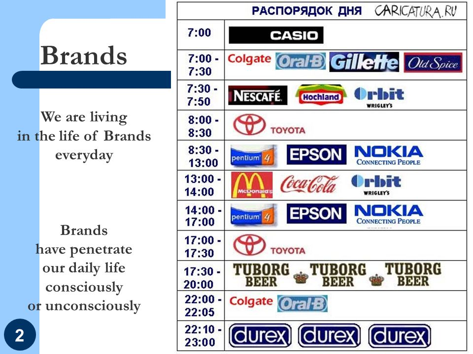 Brands We are living in the life of Brands everyday have penetrate