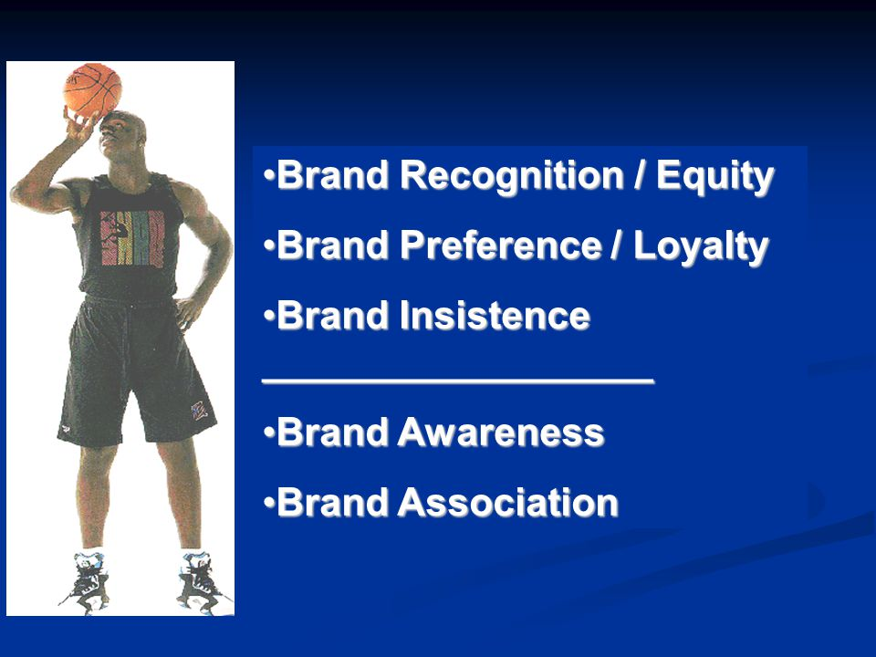 Brand Recognition / Equity