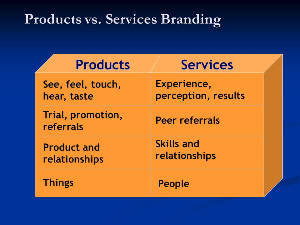 Products vs. Services Branding