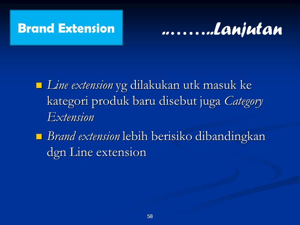 ..……..Lanjutan Brand Extension