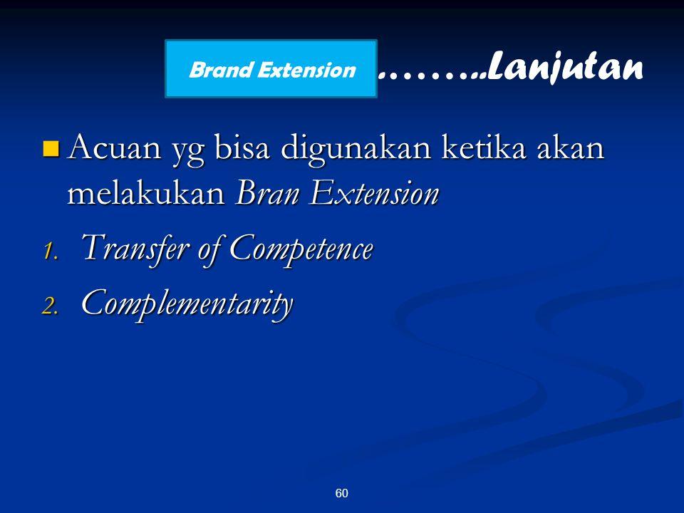 ..……..Lanjutan Brand Extension. Acuan yg bisa digunakan ketika akan melakukan Bran Extension. Transfer of Competence.