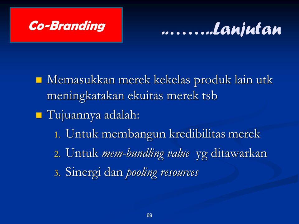 ..……..Lanjutan Co-Branding