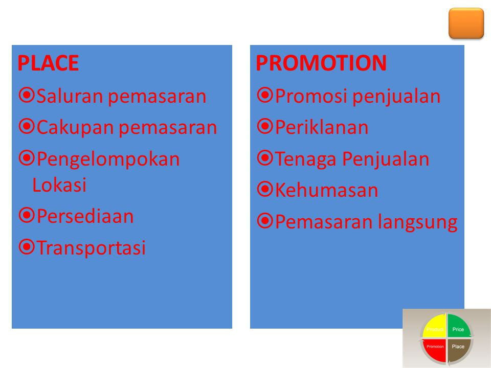 PLACE PROMOTION Saluran pemasaran Cakupan pemasaran
