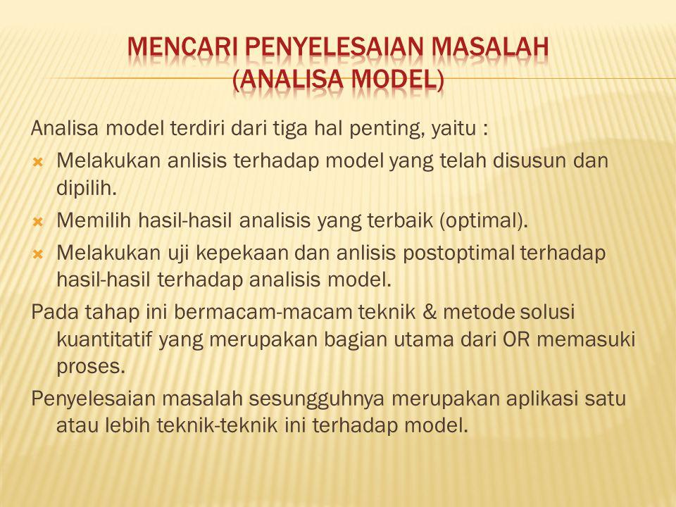 Mencari Penyelesaian Masalah (Analisa Model)