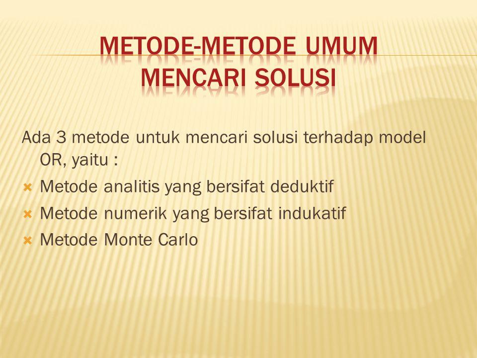 Metode-Metode Umum Mencari Solusi