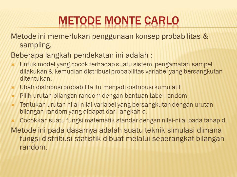 Metode Monte Carlo Metode ini memerlukan penggunaan konsep probabilitas & sampling. Beberapa langkah pendekatan ini adalah :