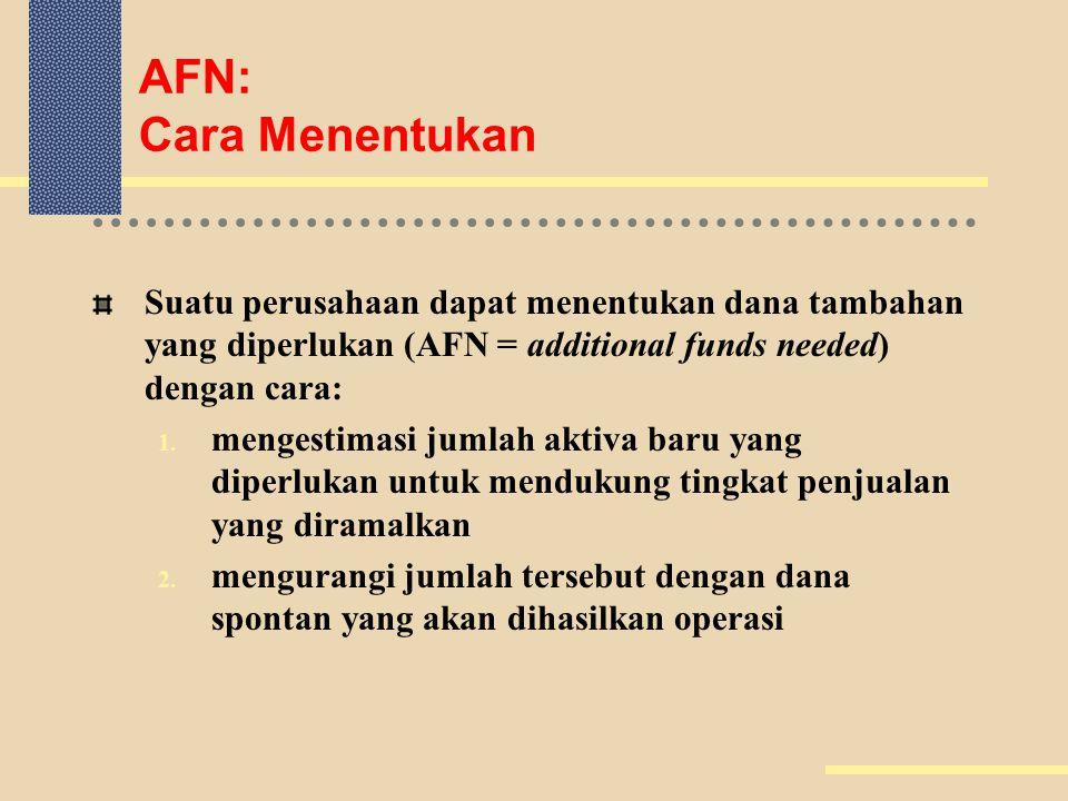 AFN: Cara Menentukan Suatu perusahaan dapat menentukan dana tambahan yang diperlukan (AFN = additional funds needed) dengan cara: