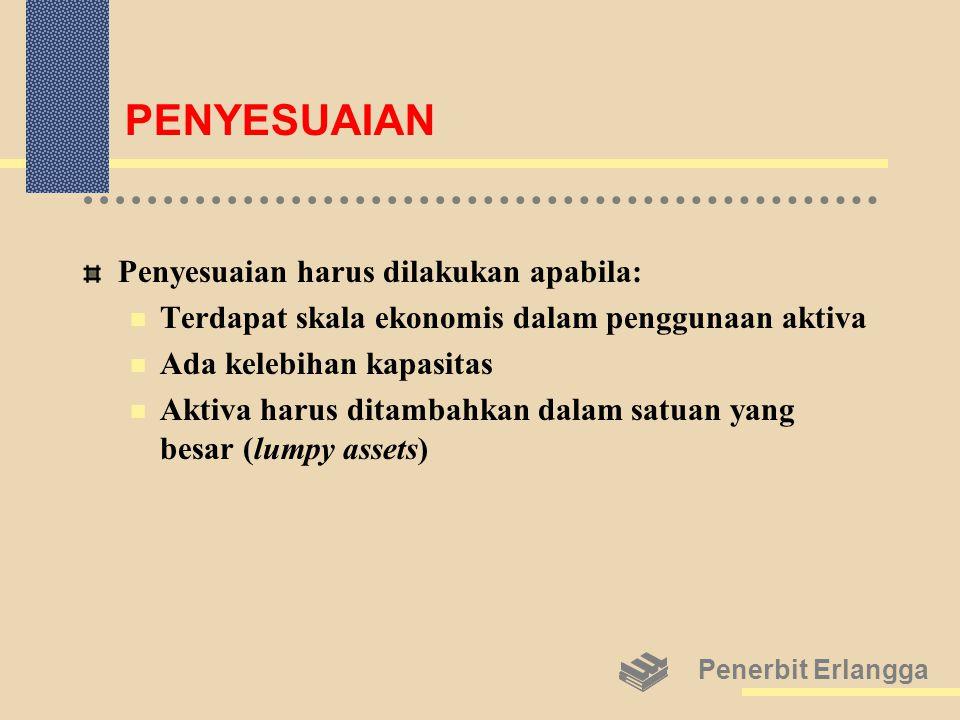 PENYESUAIAN Penyesuaian harus dilakukan apabila: