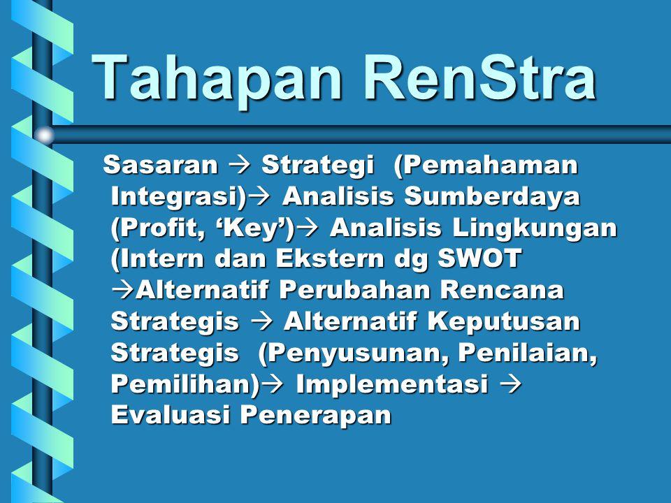 Tahapan RenStra