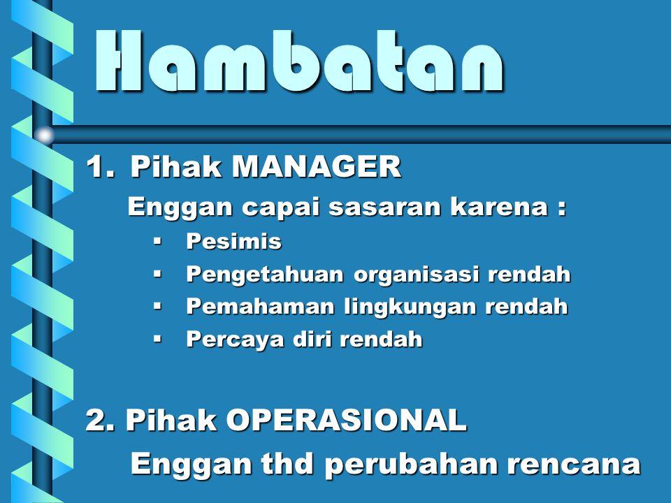 Hambatan Pihak MANAGER 2. Pihak OPERASIONAL