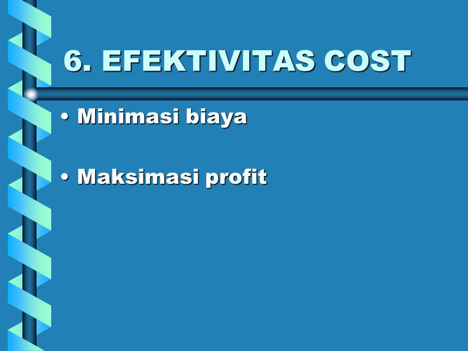 6. EFEKTIVITAS COST Minimasi biaya Maksimasi profit