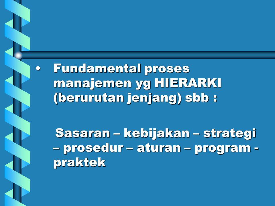 Fundamental proses manajemen yg HIERARKI (berurutan jenjang) sbb :