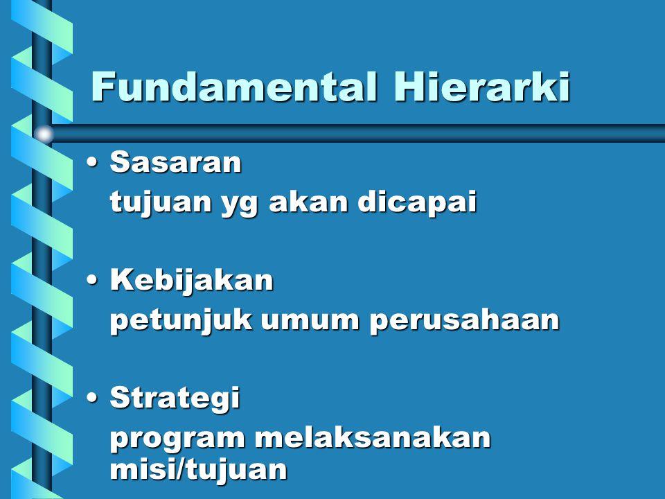 Fundamental Hierarki Sasaran tujuan yg akan dicapai Kebijakan