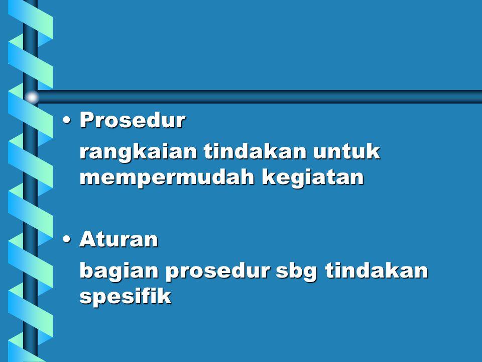 Prosedur rangkaian tindakan untuk mempermudah kegiatan.