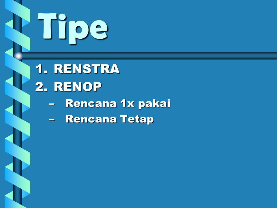 Tipe RENSTRA RENOP Rencana 1x pakai Rencana Tetap