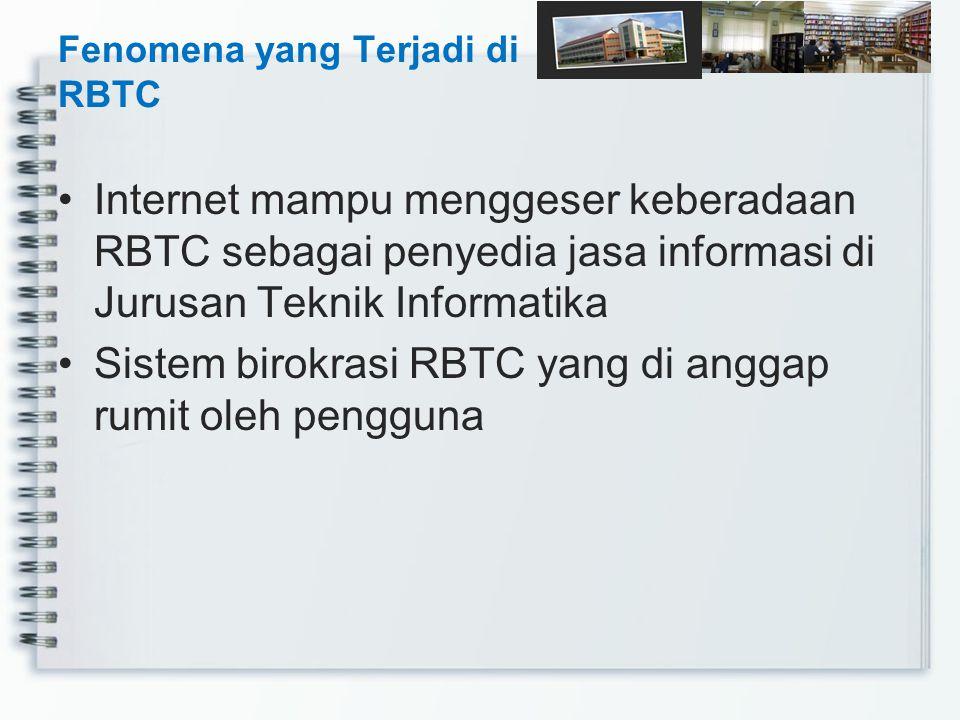 Fenomena yang Terjadi di RBTC