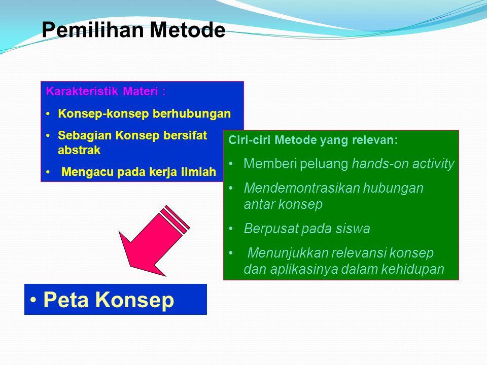 Pemilihan Metode Peta Konsep Memberi peluang hands-on activity