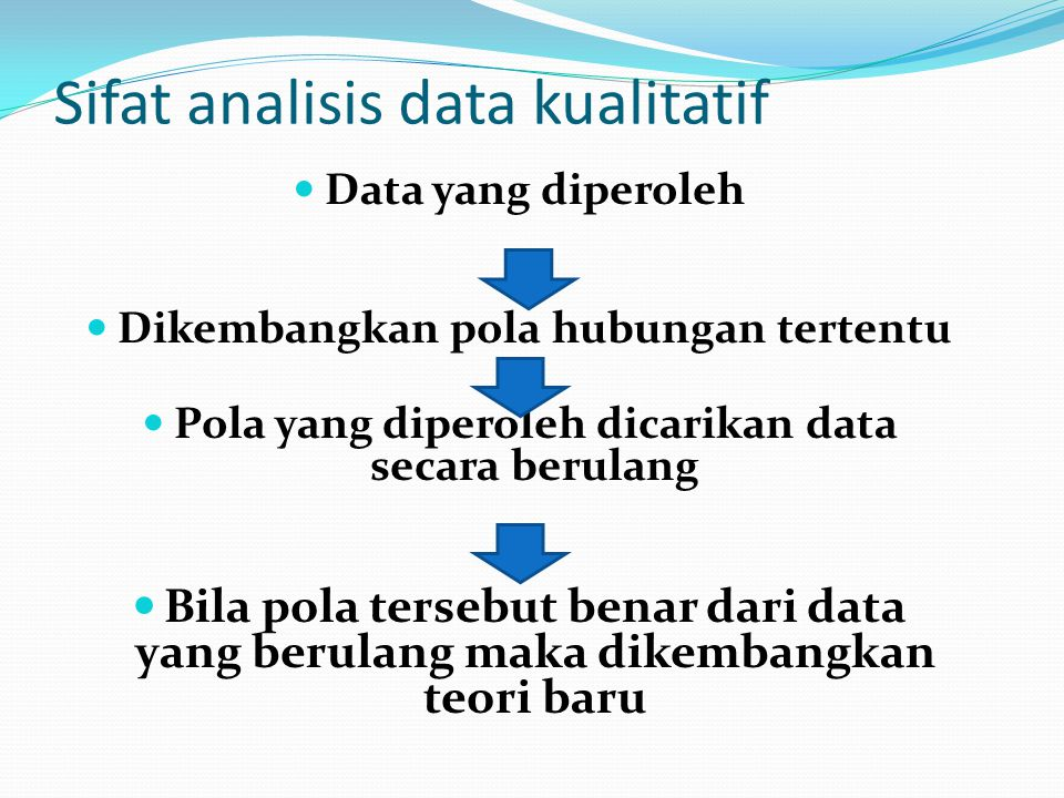 Sifat analisis data kualitatif
