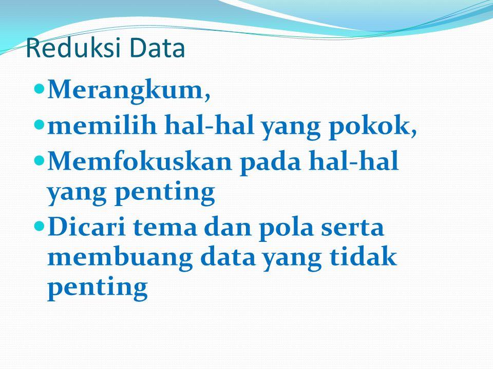 Reduksi Data Merangkum, memilih hal-hal yang pokok,