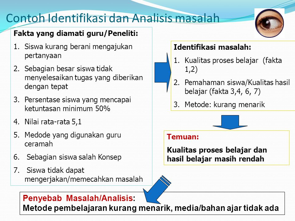 Contoh Identifikasi dan Analisis masalah