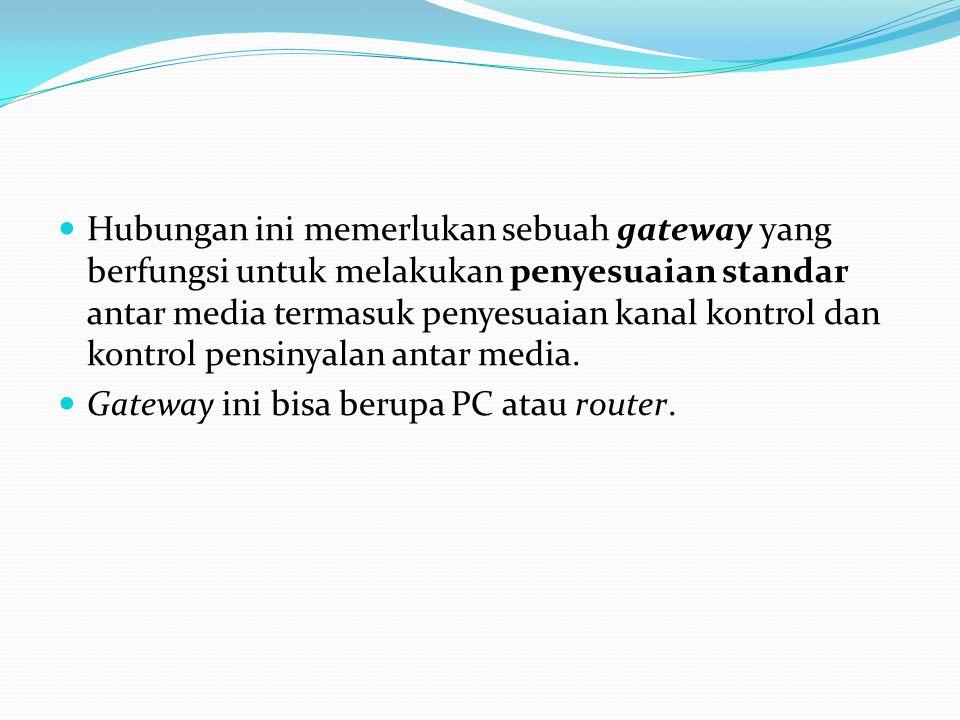 Hubungan ini memerlukan sebuah gateway yang berfungsi untuk melakukan penyesuaian standar antar media termasuk penyesuaian kanal kontrol dan kontrol pensinyalan antar media.