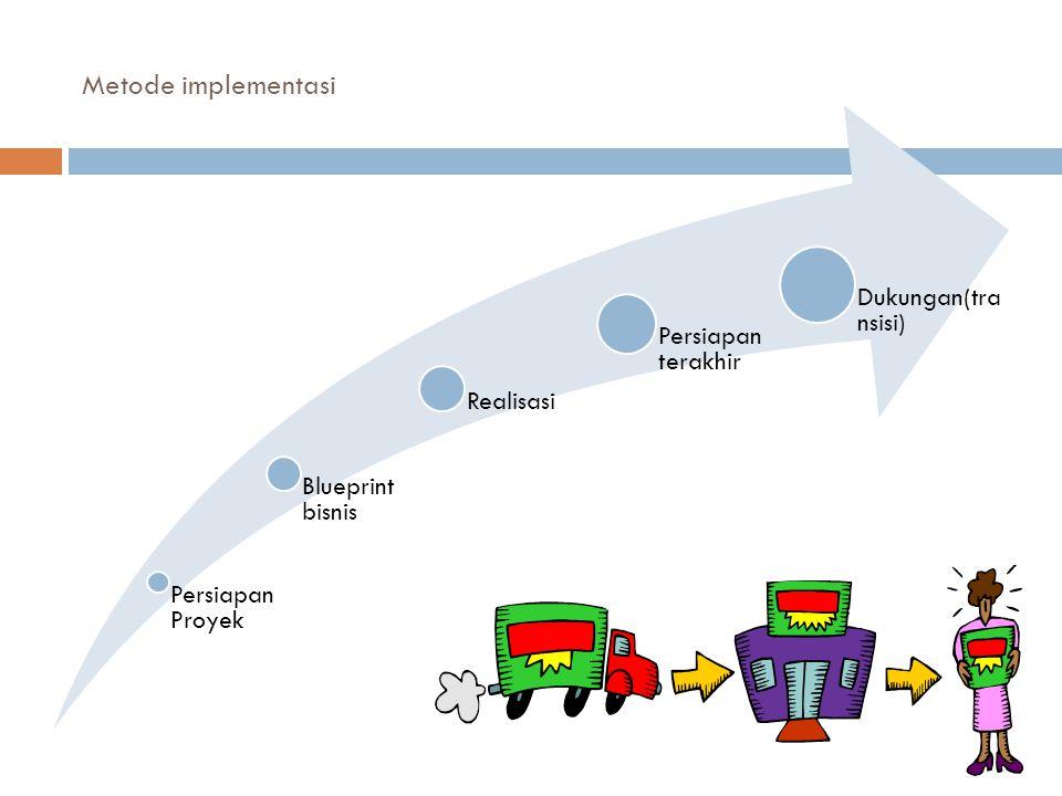 Metode implementasi Dukungan(transisi) Persiapan terakhir Realisasi