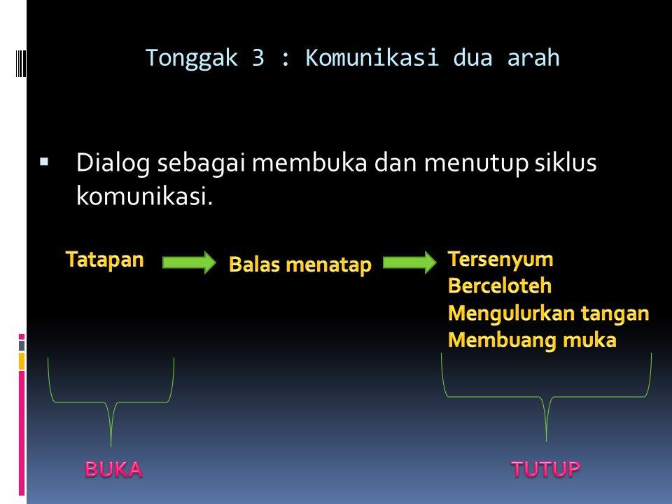 Tonggak 3 : Komunikasi dua arah