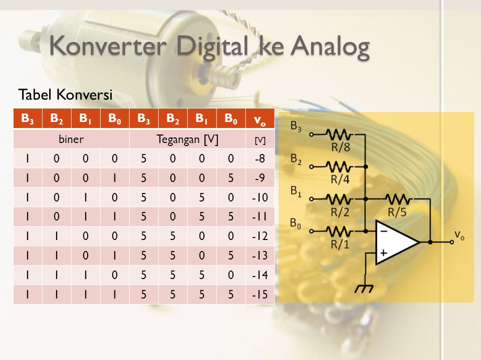 Konverter Digital ke Analog
