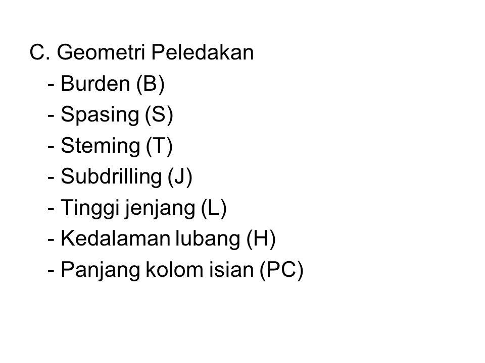 C. Geometri Peledakan - Burden (B) - Spasing (S) - Steming (T) - Subdrilling (J) - Tinggi jenjang (L)